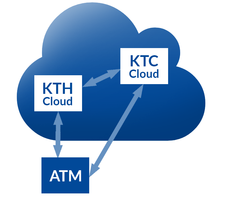 ktc cloud